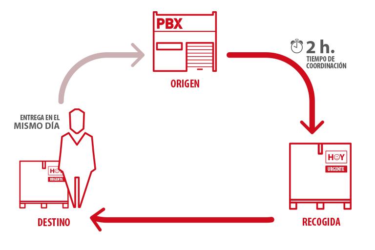 PBX_hoy_interior-BANNER-1